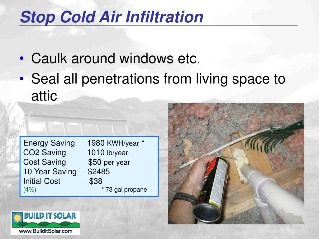 Stop Cold Air Infiltration