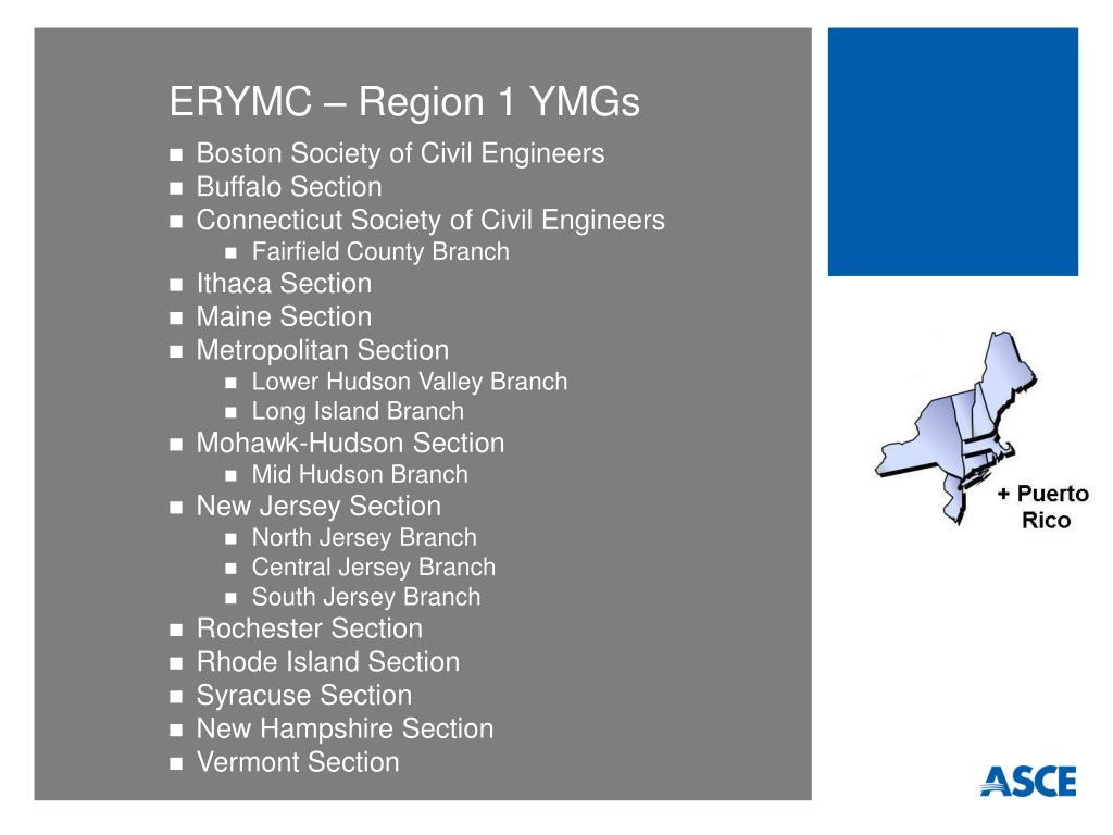 ERYMC – Region 1 YMGs