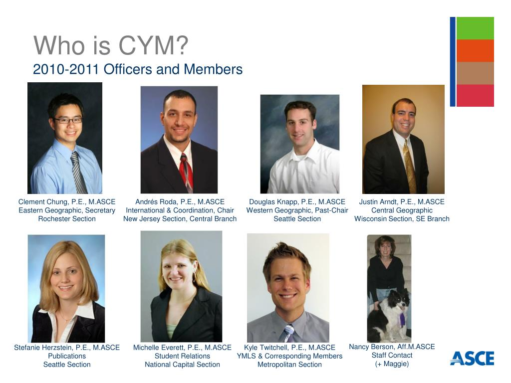 Who is CYM?