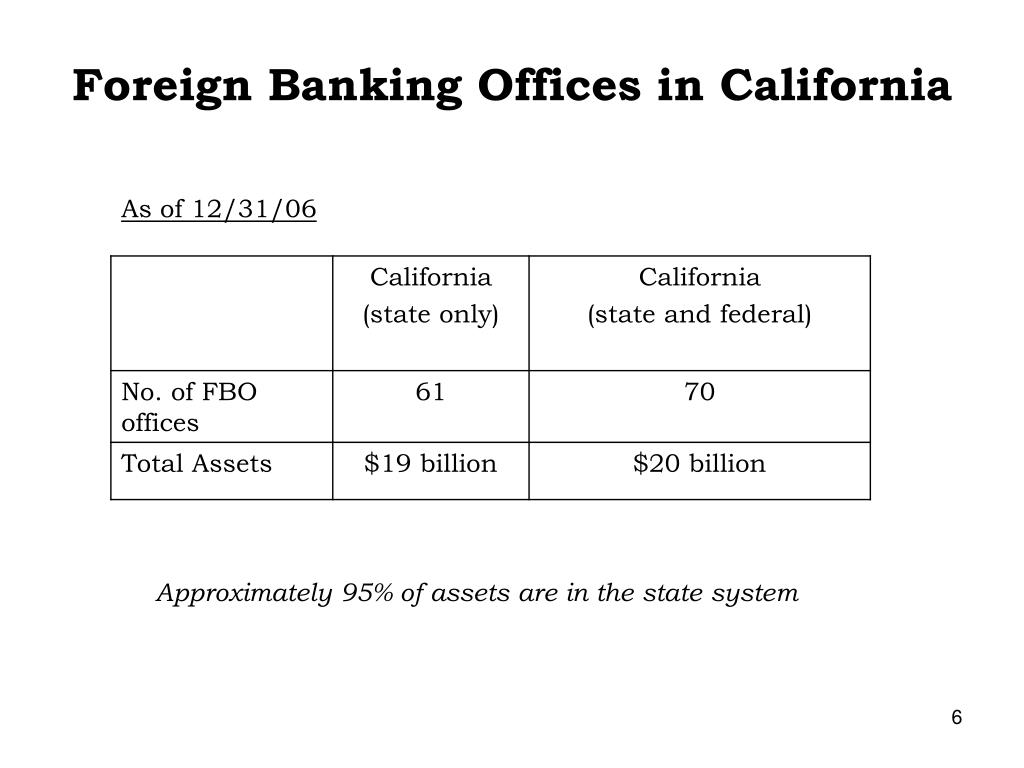Foreign Banking Offices in California
