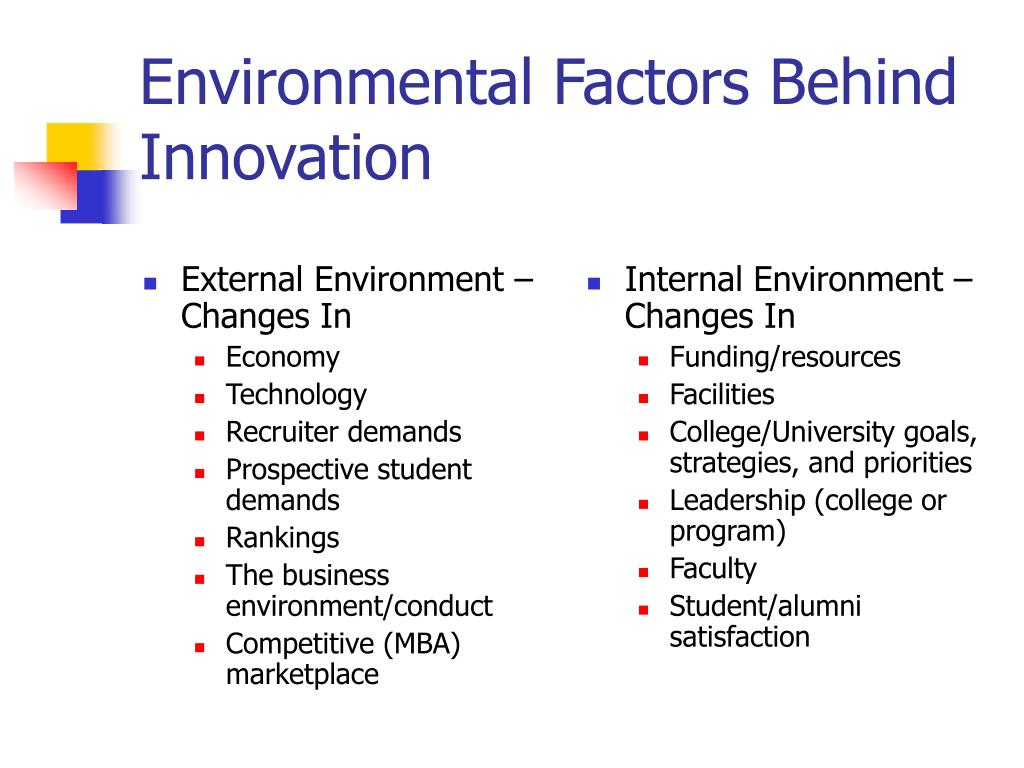 External Environment – Changes In