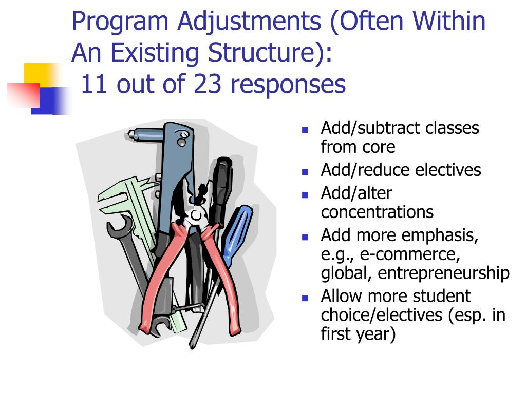 Program Adjustments (Often Within An Existing Structure):