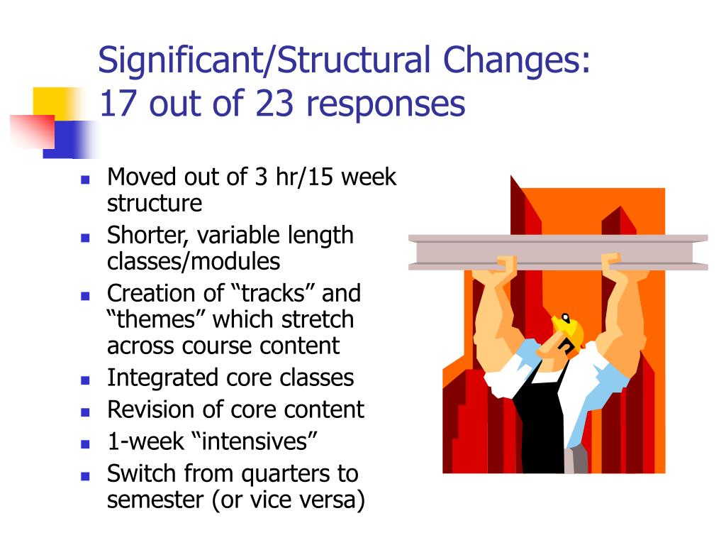 Significant/Structural Changes: