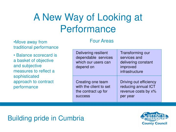 A New Way of Looking at Performance