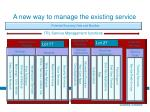 a new way to manage the existing service