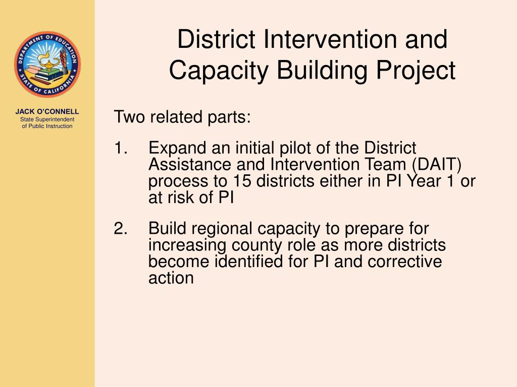 District Intervention and