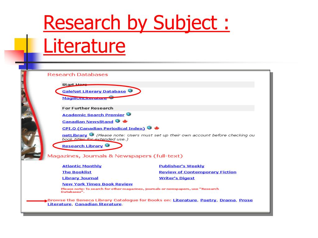 Research by Subject : Literature