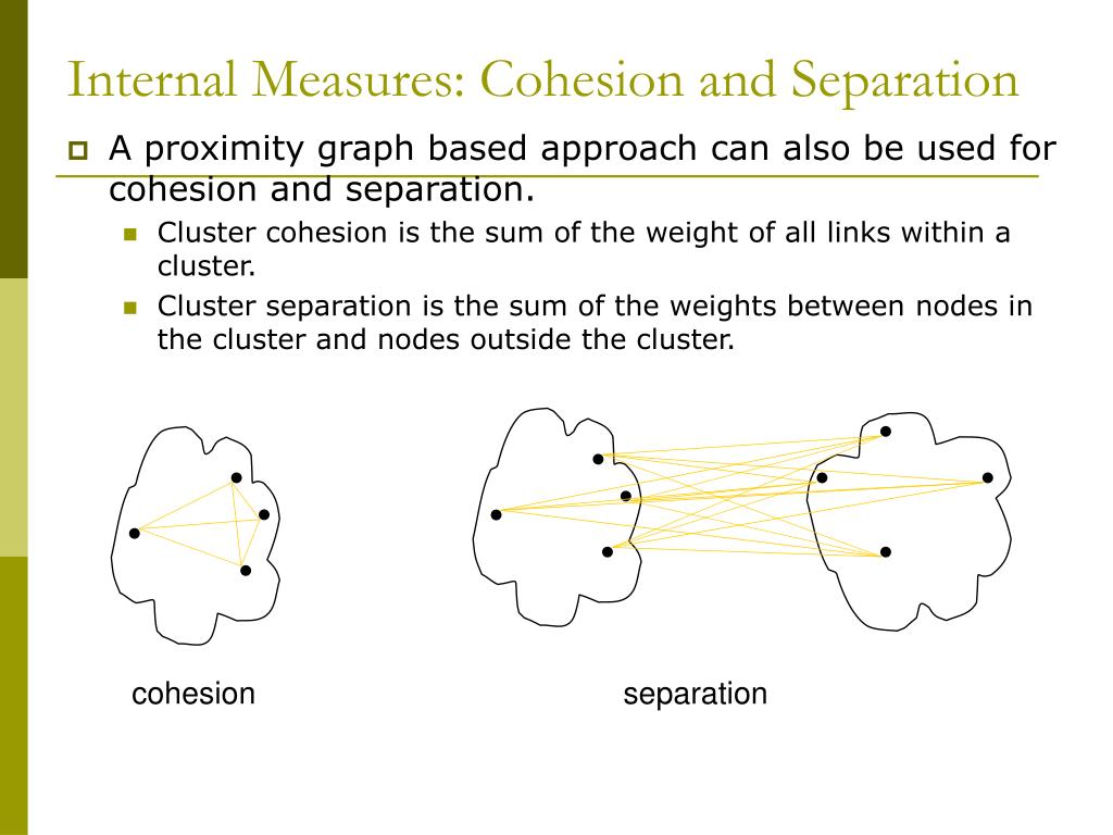 Internal Measures: Cohesion and Separation