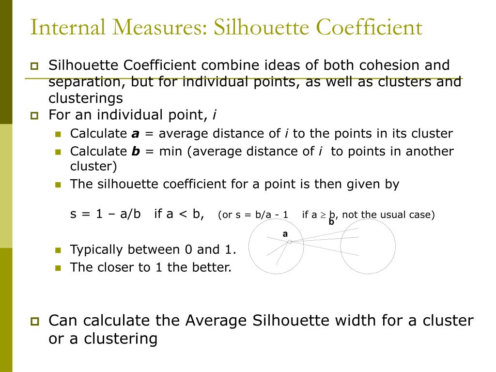 Internal Measures: Silhouette Coefficient