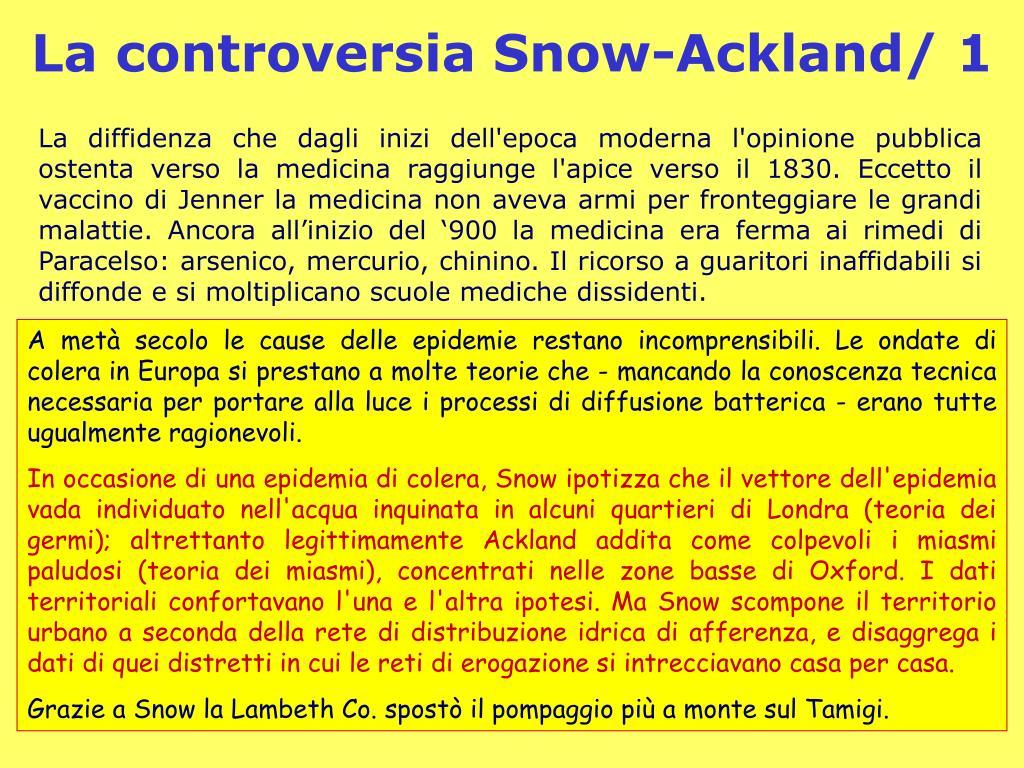 La controversia Snow-Ackland/ 1