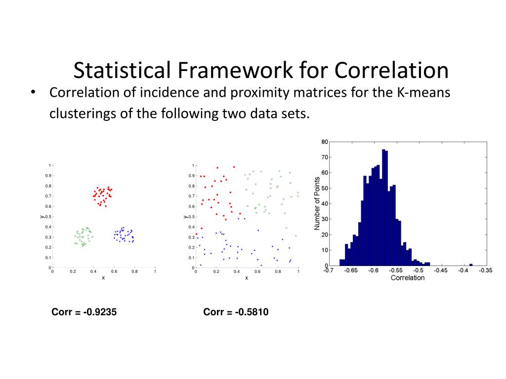 Statistical Framework for Correlation