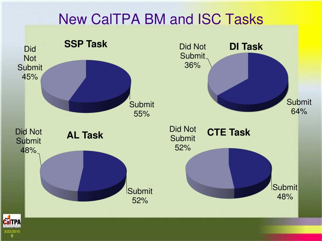New CalTPA BM and ISC Tasks