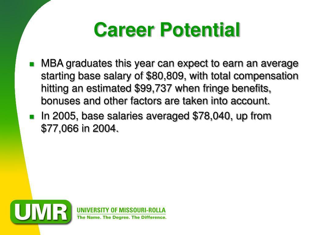Career Potential