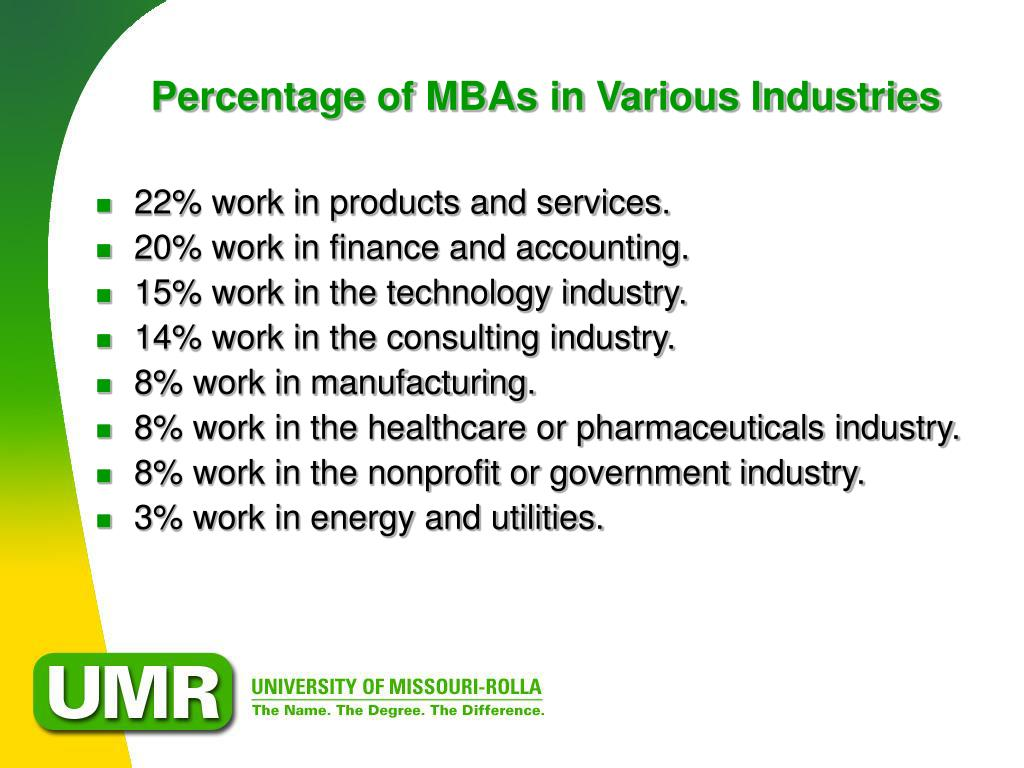 Percentage of MBAs in Various Industries