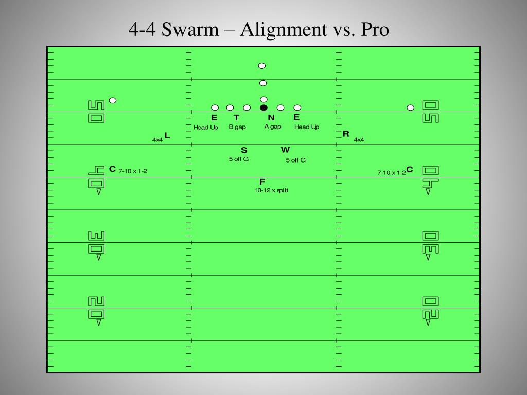 4-4 Swarm – Alignment vs. Pro