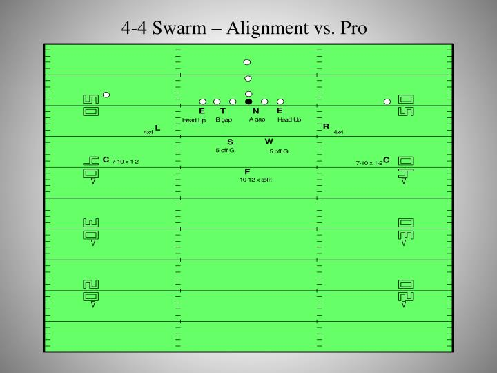 4 4 swarm alignment vs pro l.jpg