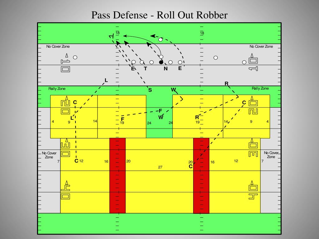 Pass Defense - Roll Out Robber