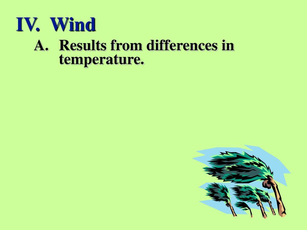 IV.  Wind