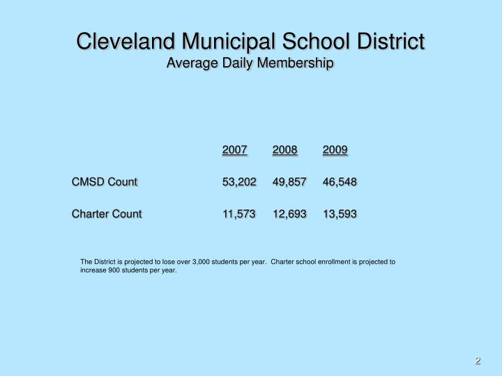 Cleveland municipal school district average daily membership
