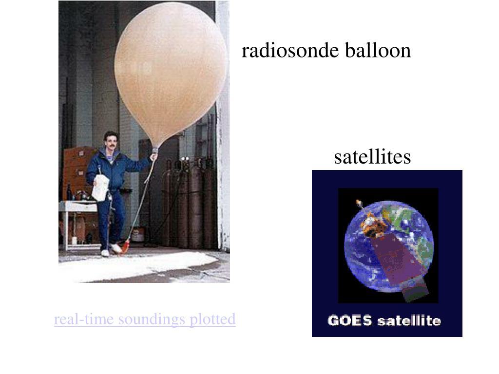 radiosonde balloon