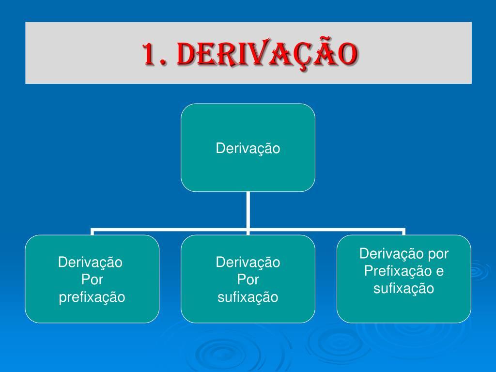1. DERIVAÇÃO