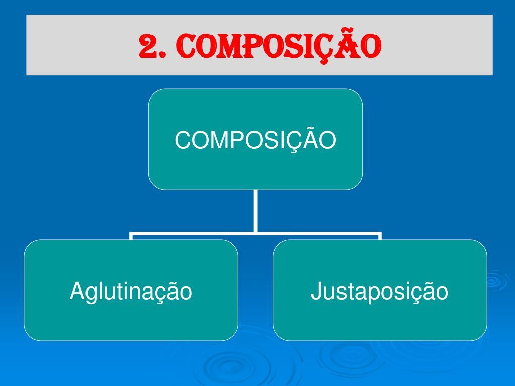 2. Composição
