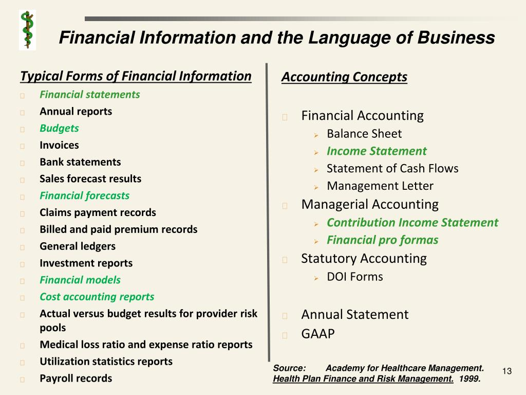 Financial Information and the Language of Business
