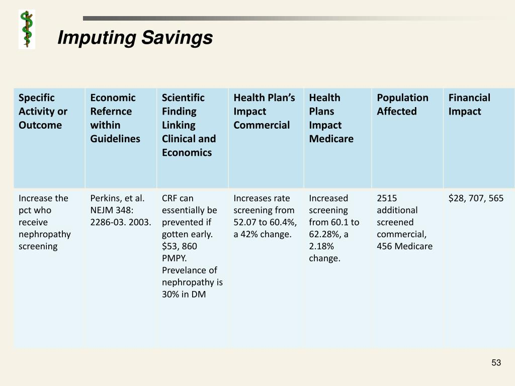 Imputing Savings