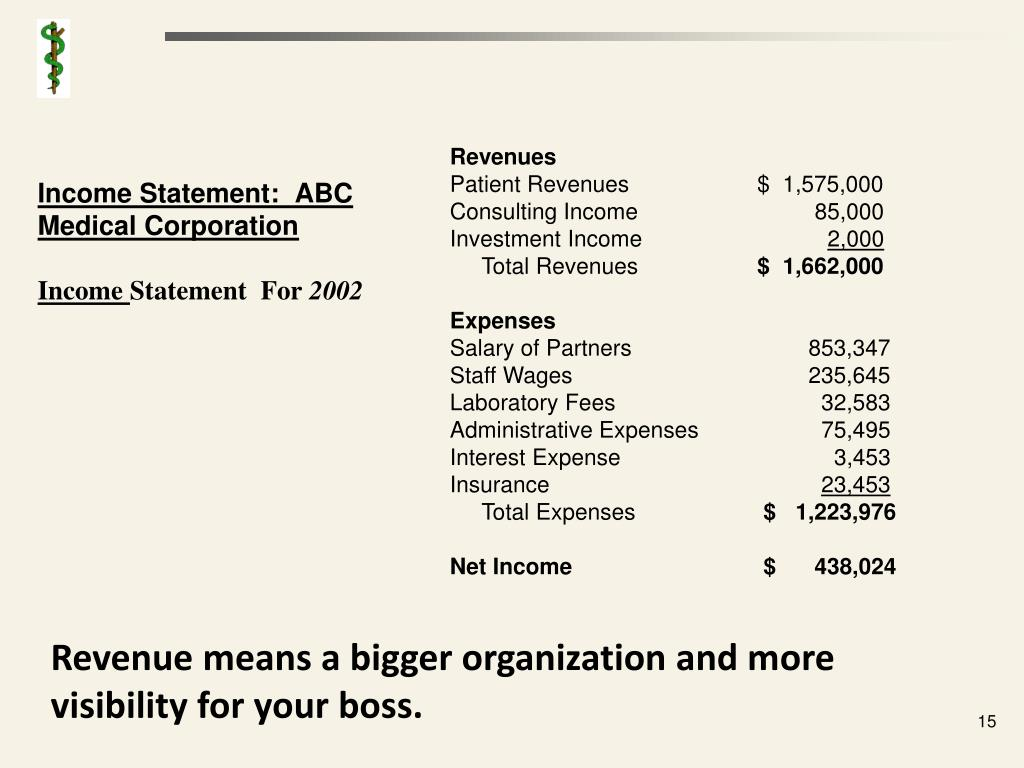 Income Statement:  ABC Medical Corporation