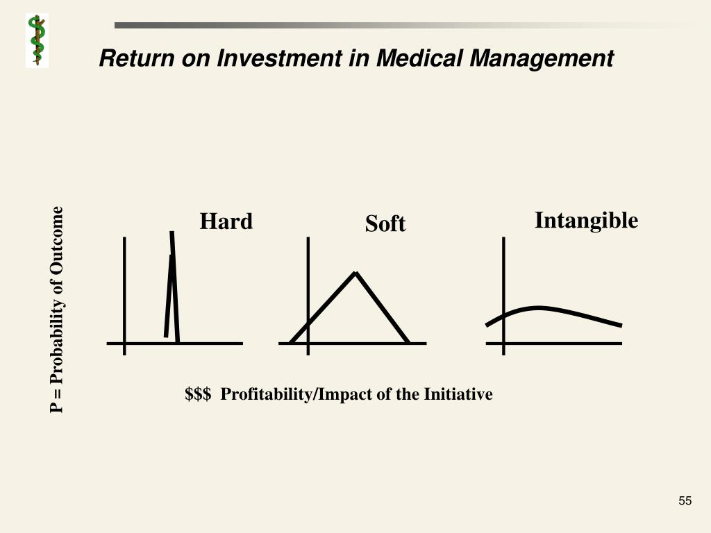 Return on Investment in Medical Management