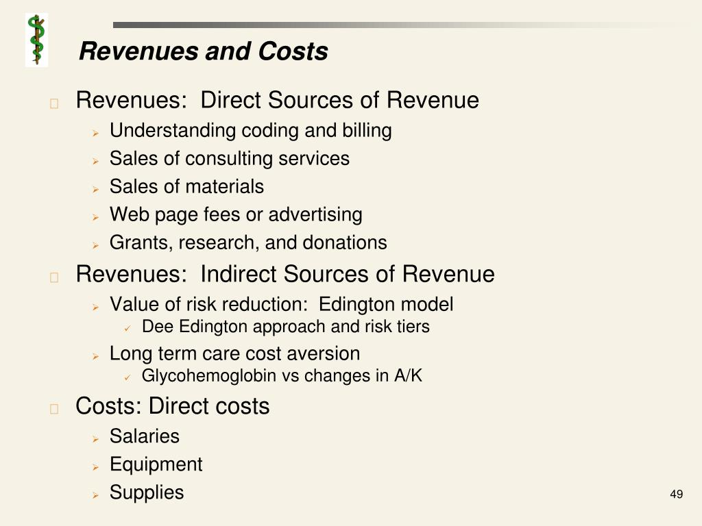 Revenues and Costs