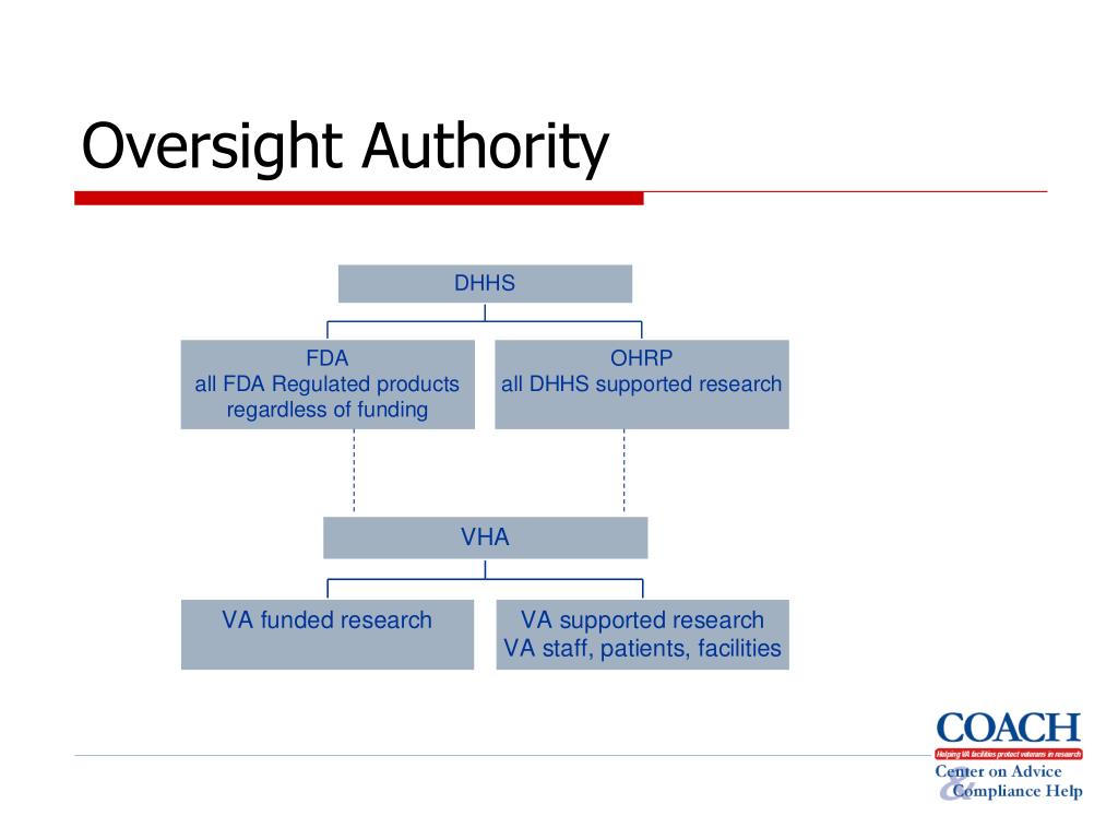 Oversight Authority