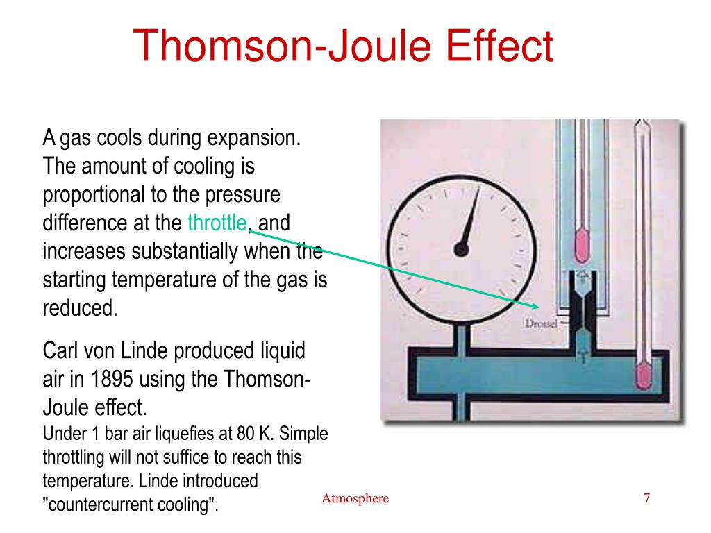 Thomson-Joule Effect