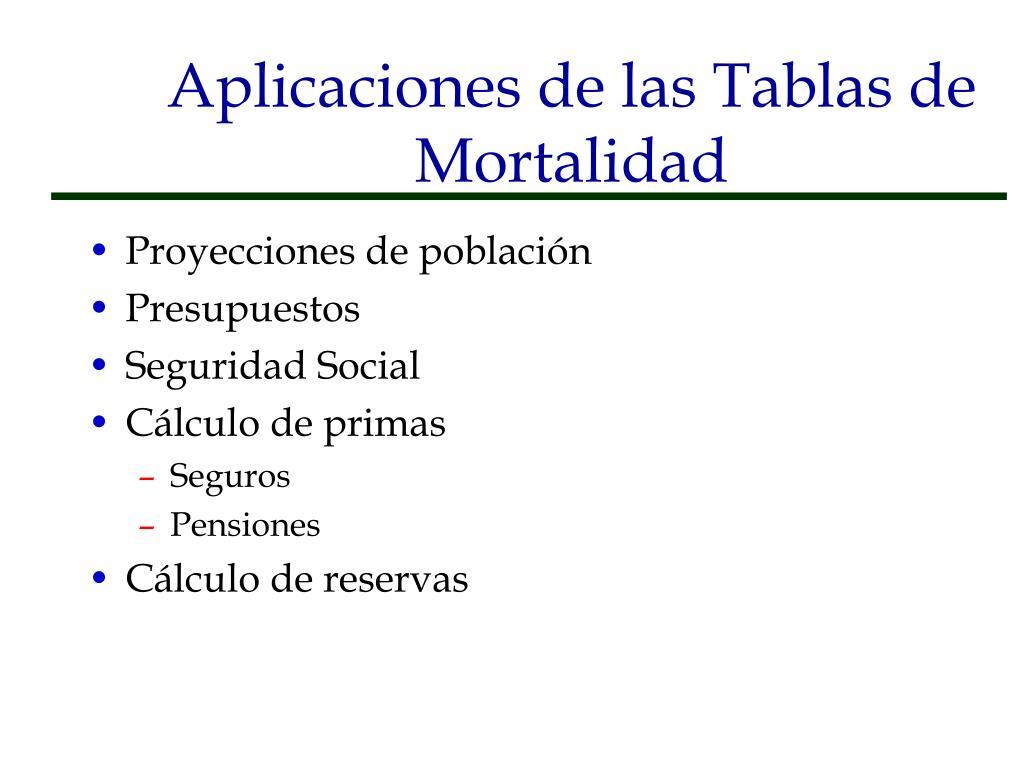 Aplicaciones de las Tablas de Mortalidad