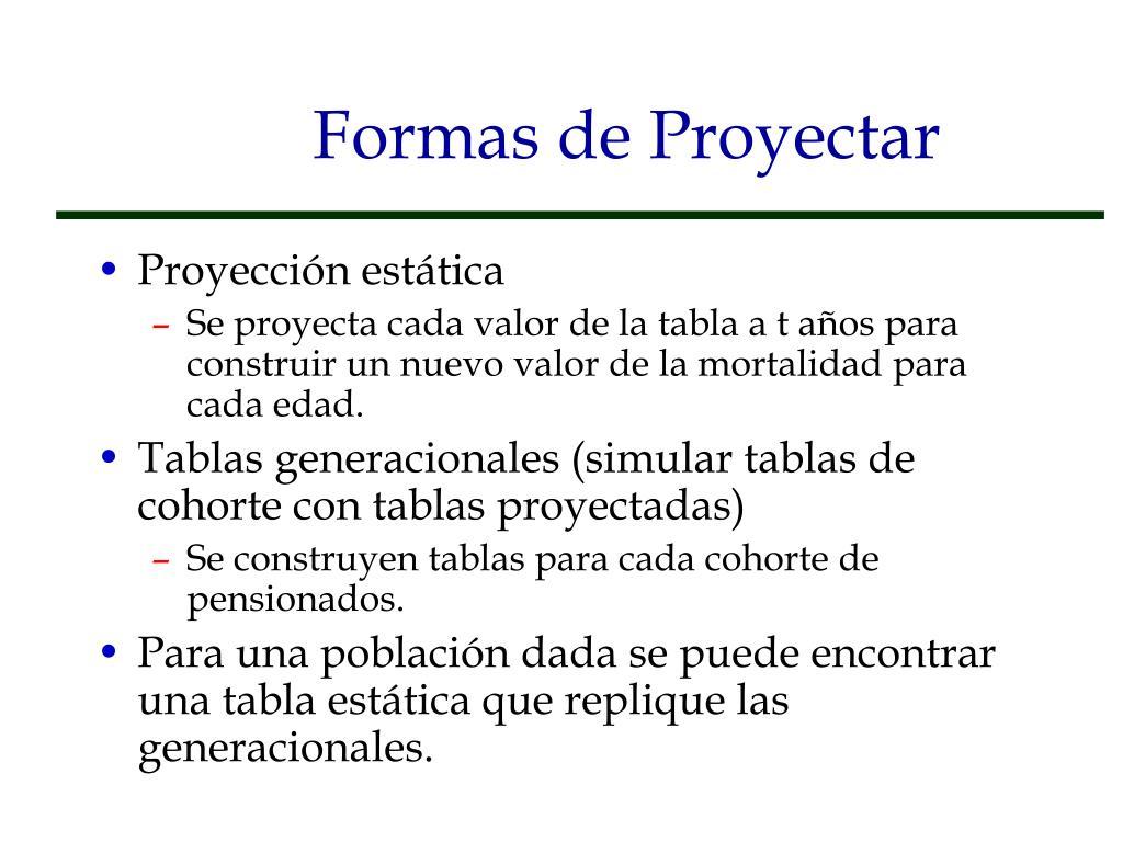 Formas de Proyectar