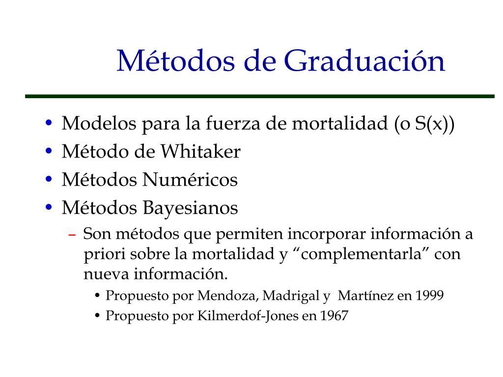 Métodos de Graduación