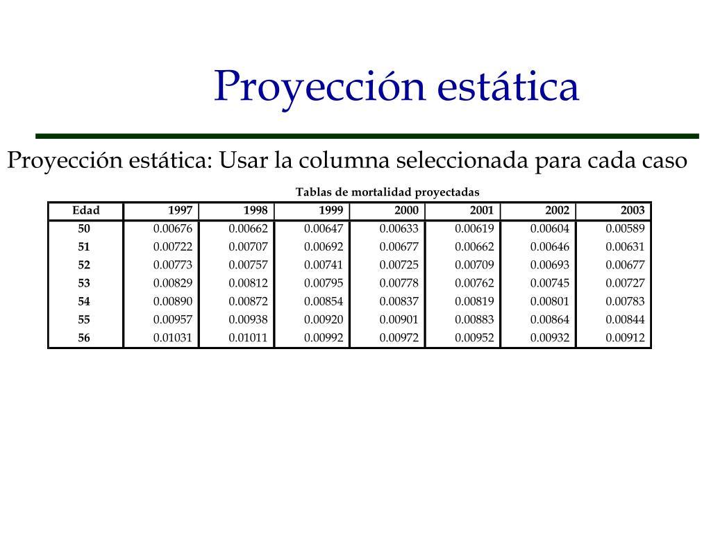 Proyección estática