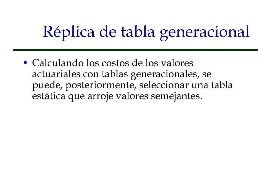 Réplica de tabla generacional