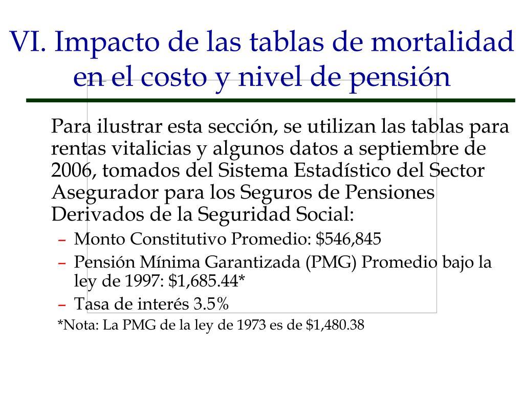VI. Impacto de las tablas de mortalidad en el costo y nivel de pensión
