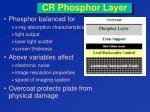 cr phosphor layer
