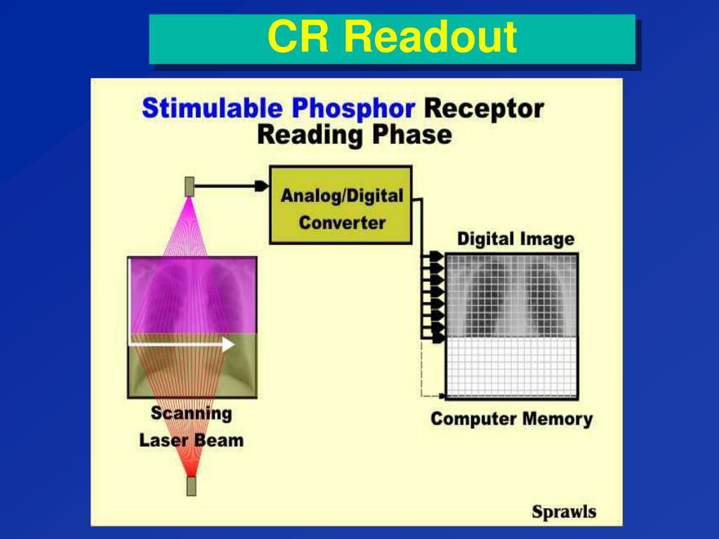 CR Readout