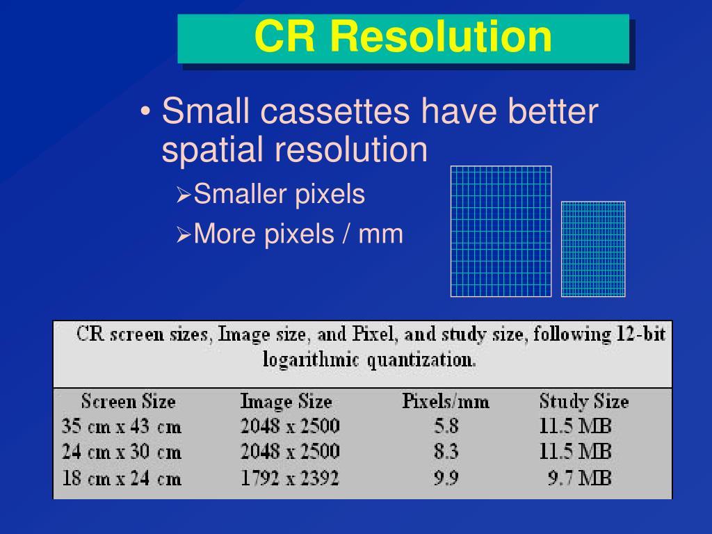 CR Resolution