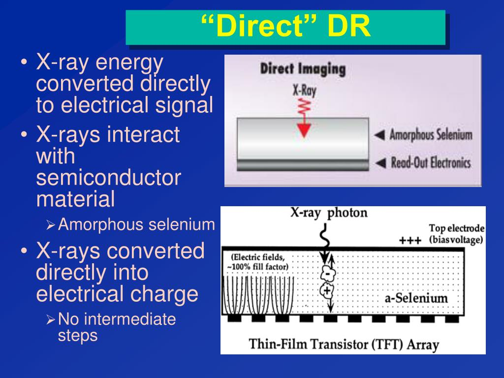 """""""Direct"""" DR"""