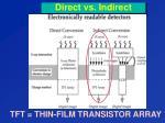 direct vs indirect