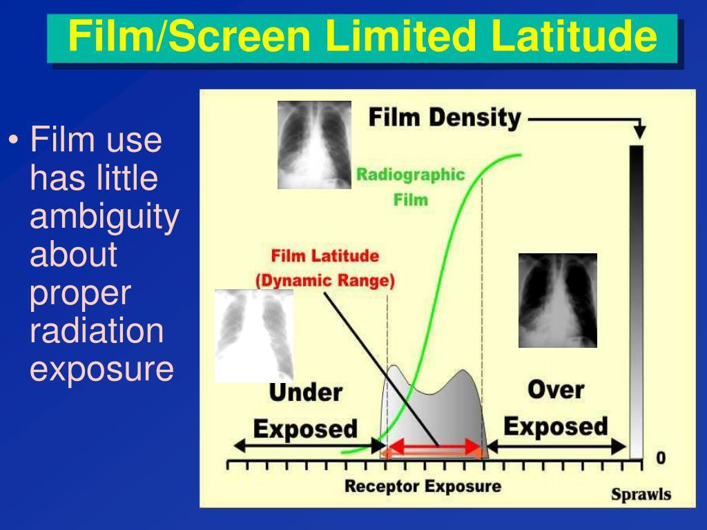 Film/Screen Limited Latitude