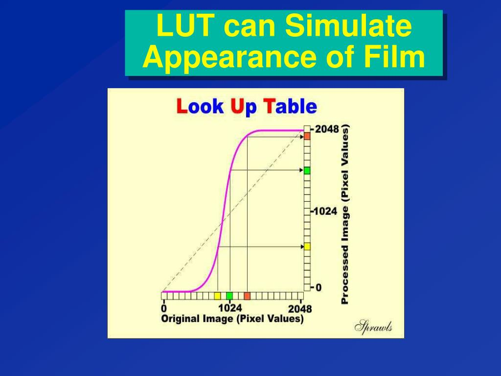 LUT can Simulate Appearance of Film