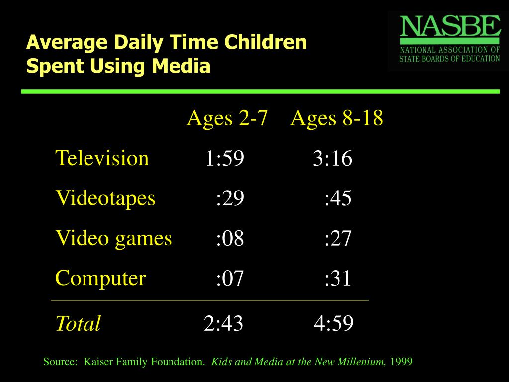 Ages 8-18