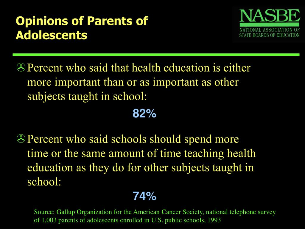 Opinions of Parents of Adolescents