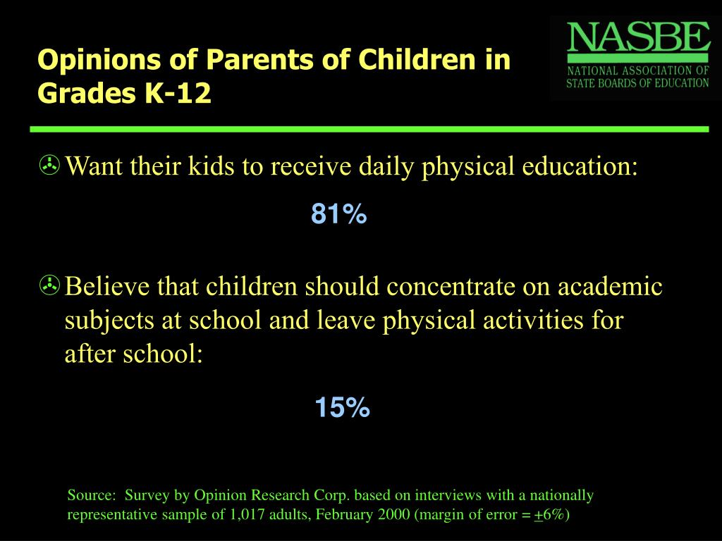 Opinions of Parents of Children in Grades K-12