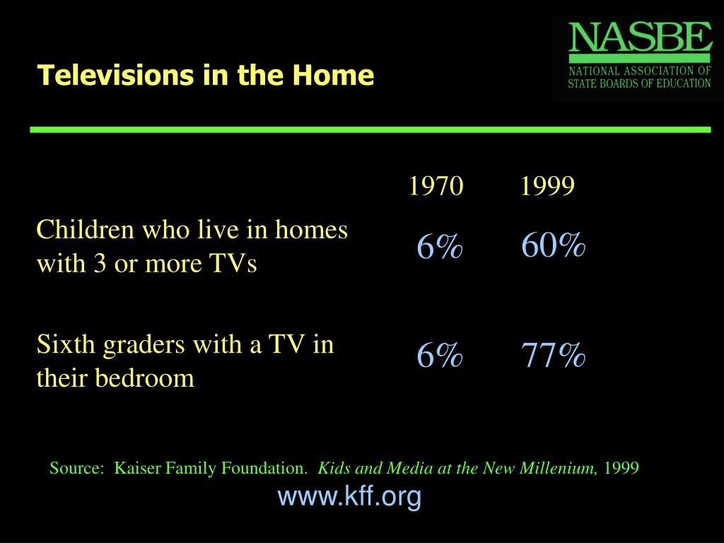 Televisions in the Home